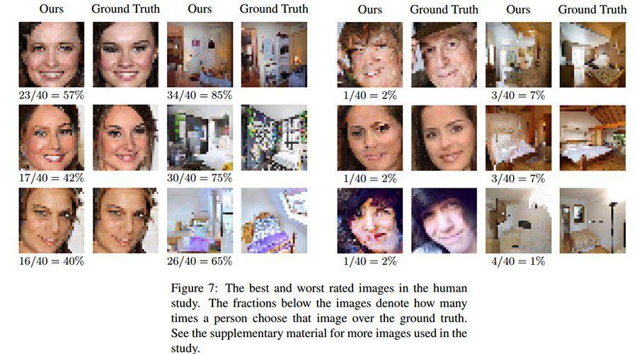 GoogleBrain_Pixel_RatedResults.jpg