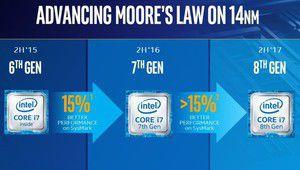 Intel i7-7740K, i5-7640K et 8e génération Core pour contrer Ryzen?