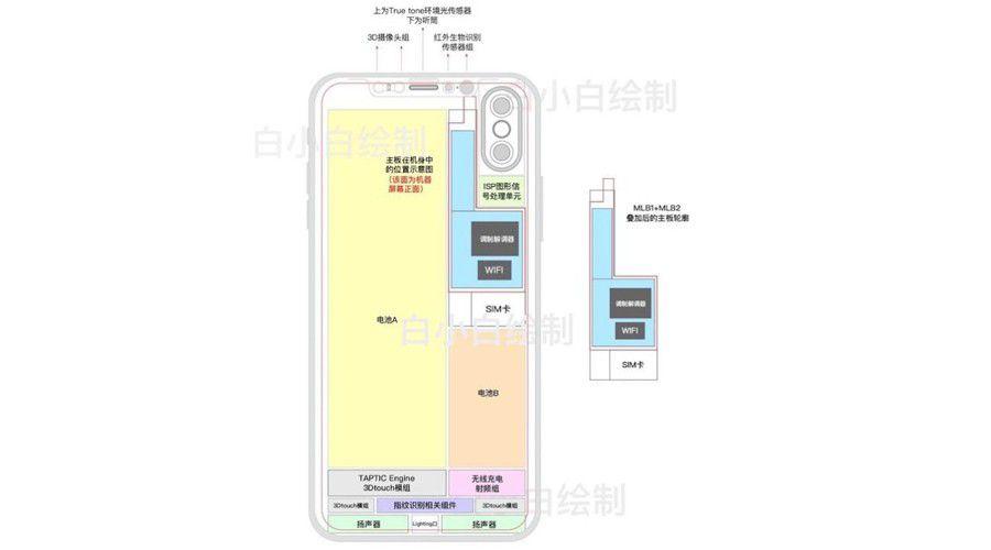 apple-iphone8-concept-batterie.jpg