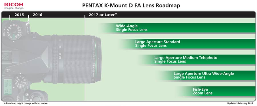 Pentax_Ricoh_Roadmap.jpg