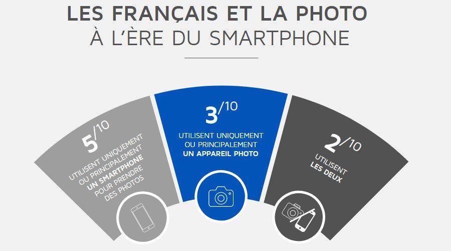 DxO_Francais_smartphones.jpg