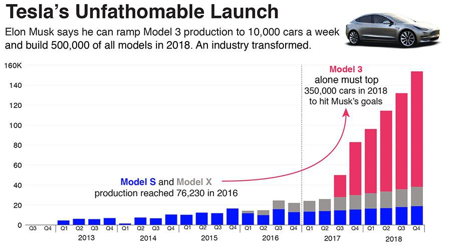 Tesla-Bloomberg-2-WEB.jpg