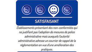 Alim'confiance: voir le niveau d'hygiène des restos français
