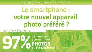 Enquête – Vos habitudes photographiques au smartphone: les résultats