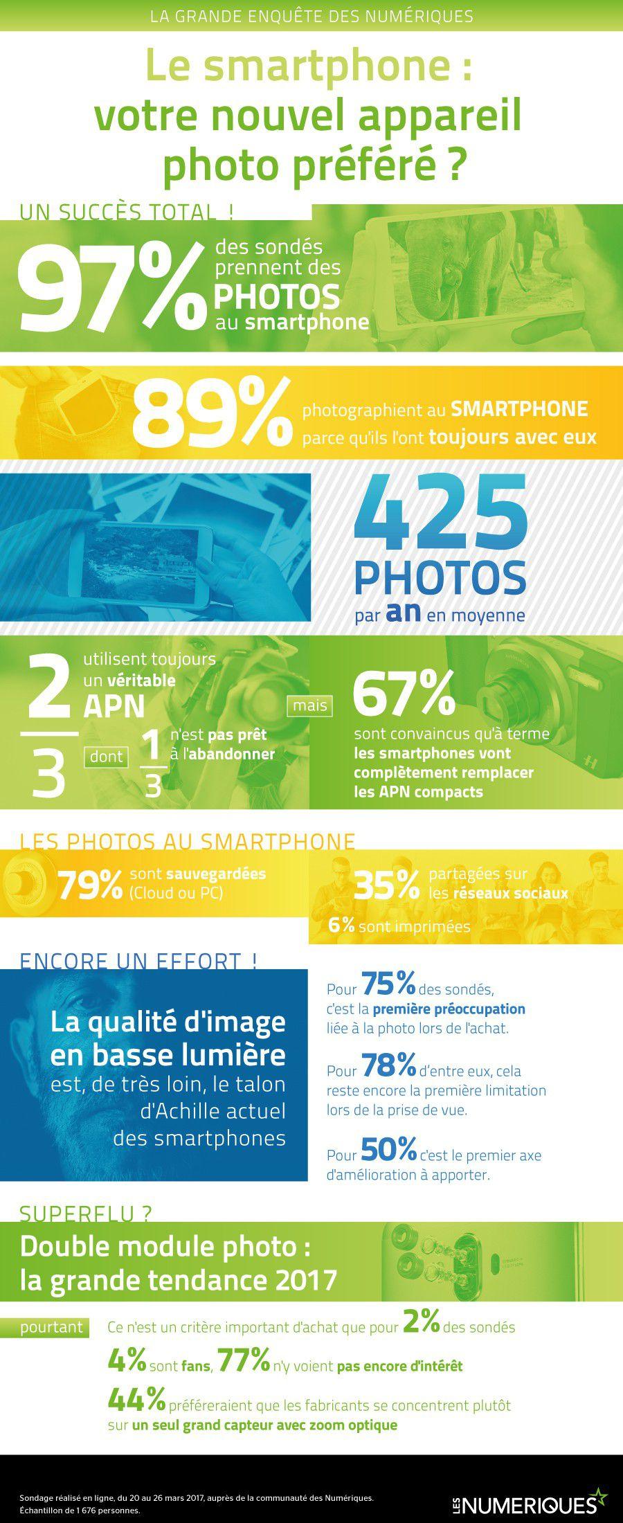 Infographie-Smartphones-photo-2017.jpg