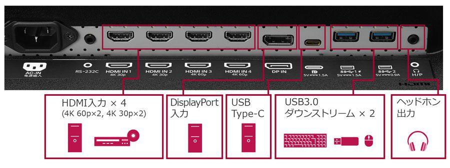"""Un moniteur LG 43"""" UHD capable d'afficher 4 flux en même temps"""