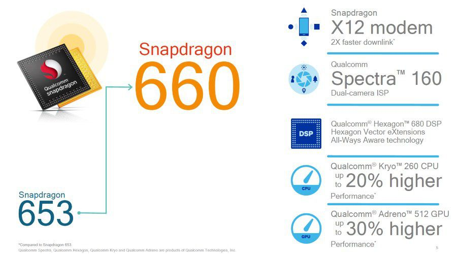 qualcomm_snapdragon__660_630_01.jpg