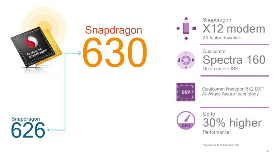qualcomm_snapdragon__660_630_02.jpg