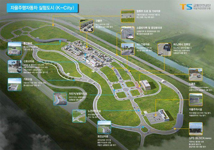 K-City-autonomous-WEB.jpg