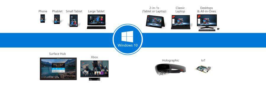[MAJ] Microsoft Andromeda: un concept mobile hybride à tout faire