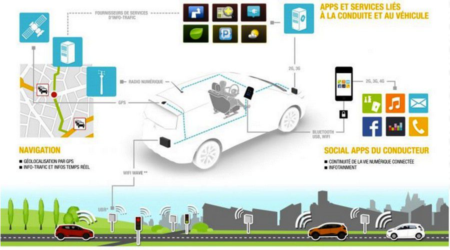 Renault-Intel-WEB.jpg