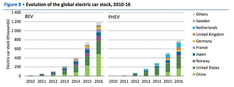 AEI-evolution-electric-cars-WEB.jpg
