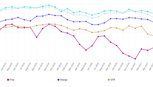 Indice de performance des FAI: Free réclame des dommages à Netflix