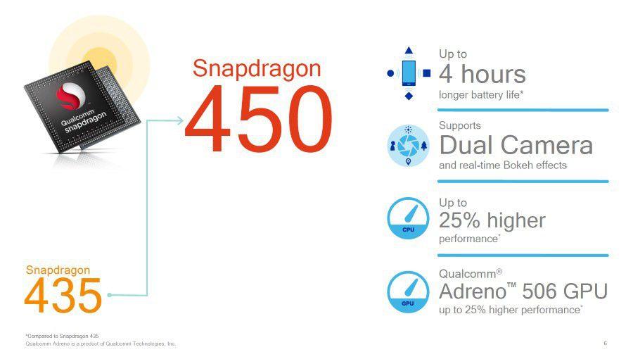 Snapdragon_450_01.jpg