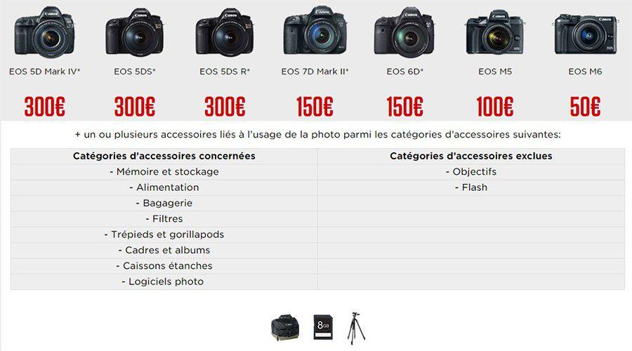 ODR_Canon.jpg