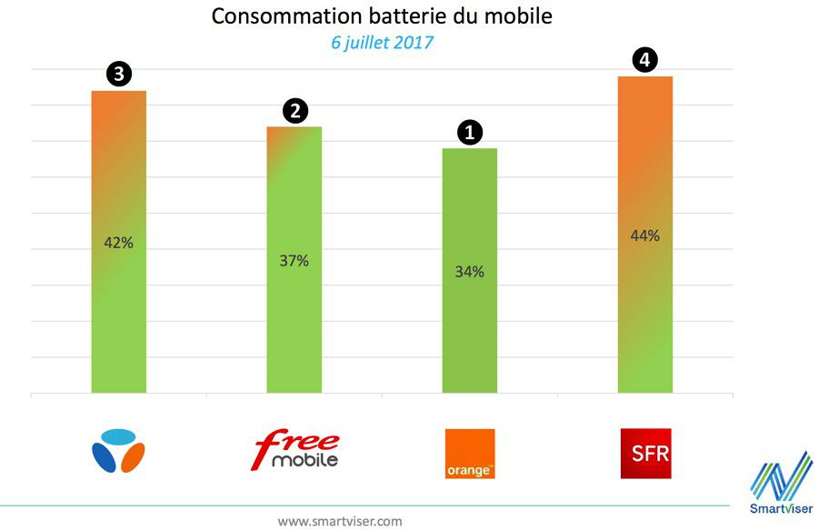 smartviser-batterie-lgv.jpg
