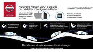 Nissan Leaf: une e-Pedal pour accélérer, freiner et recharger