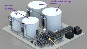 Google: du sel et de l'antigel pour stocker de l'énergie renouvelable