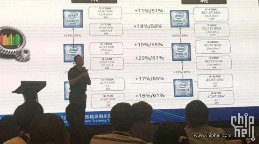 Intel_CH_CL.jpg