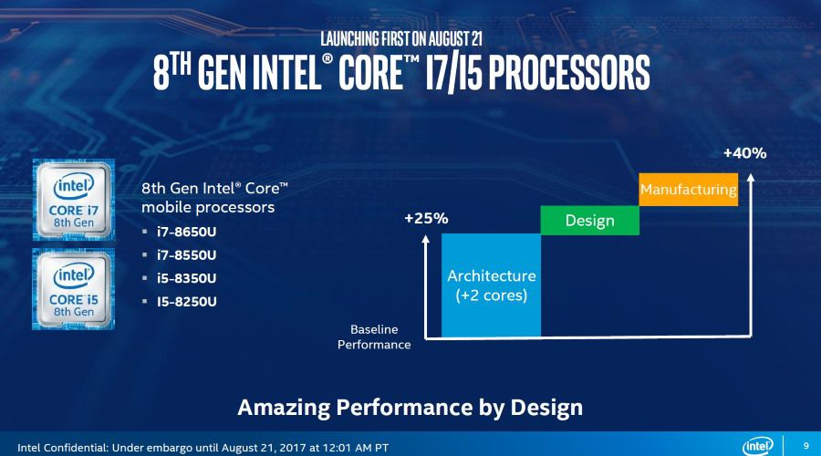 Intel_Core_8th_gen_01.jpg
