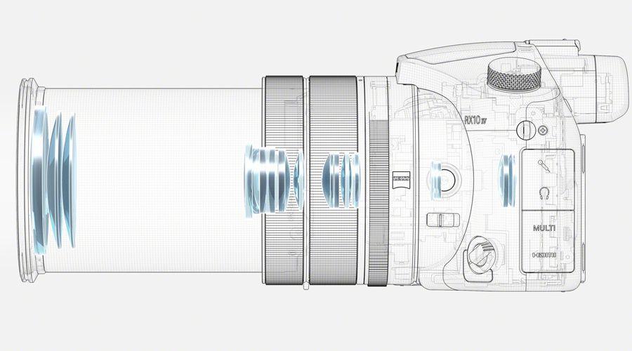 RX10-IV_PIM_Lens_20170807_EU03.jpg