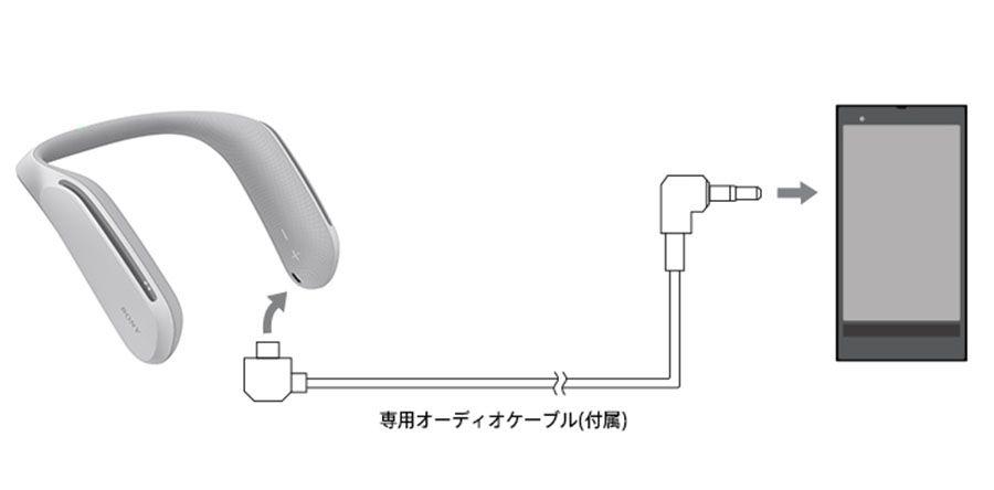 Sony-SRS-WS1-illus-3.jpg