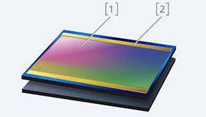 Samsung va produire des capteurs filmant à 1000 images/seconde