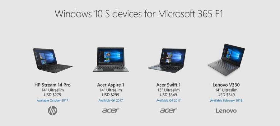 Windows 10 S: une armée de PC low cost en approche