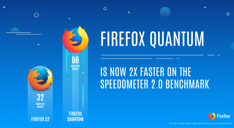 ©Firefox 57-2.png