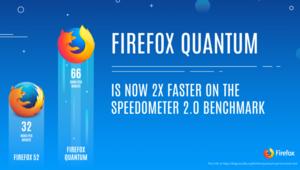 Firefox 57: lancement de la version bêta