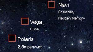 AMD Navi: nouvelle architecture pour un premier GPU 7 nm dès juillet