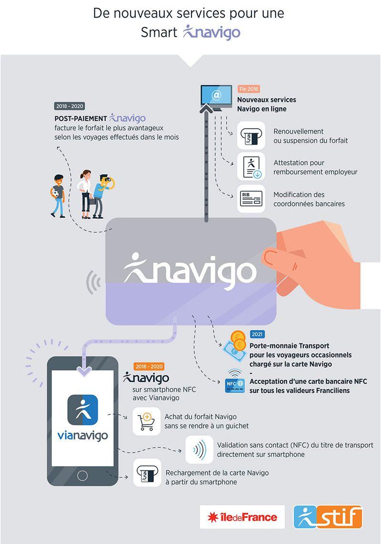 smartnavigo3_1000.jpg