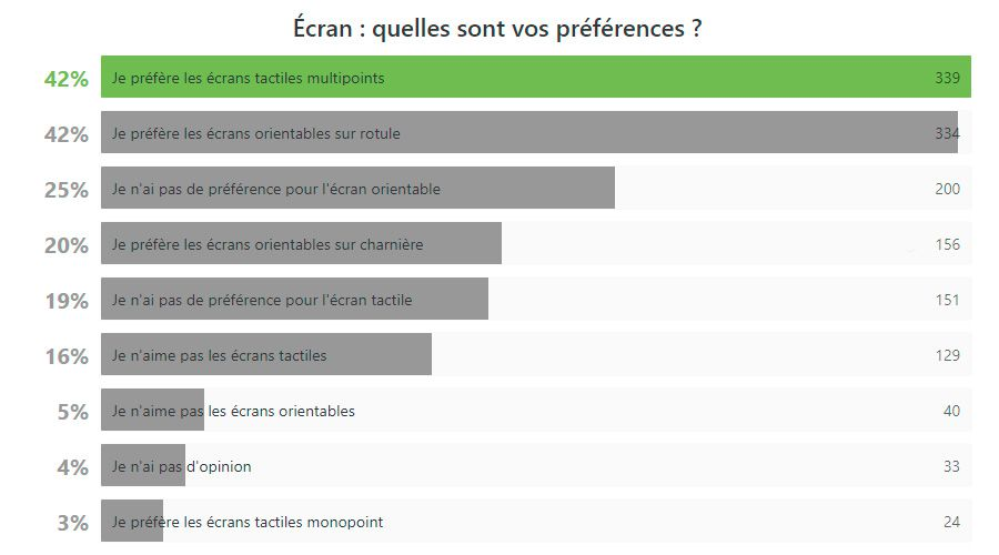 resultats-sondage-ergonomie-question-4.jpg