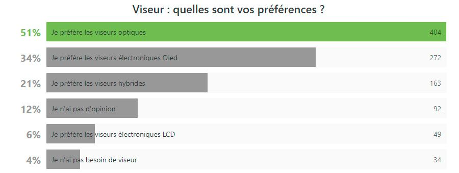 resultats-sondage-ergonomie-question-5.jpg