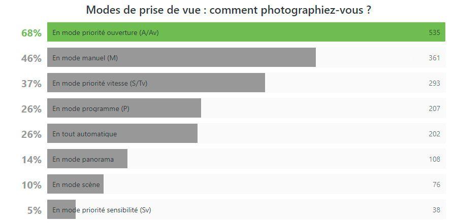 resultats-sondage-ergonomie-question-6.jpg