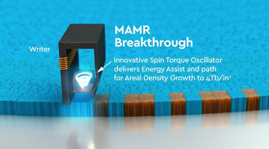 La technologie MAMR retenue par WDrecourt à un système de champ électromagnétique