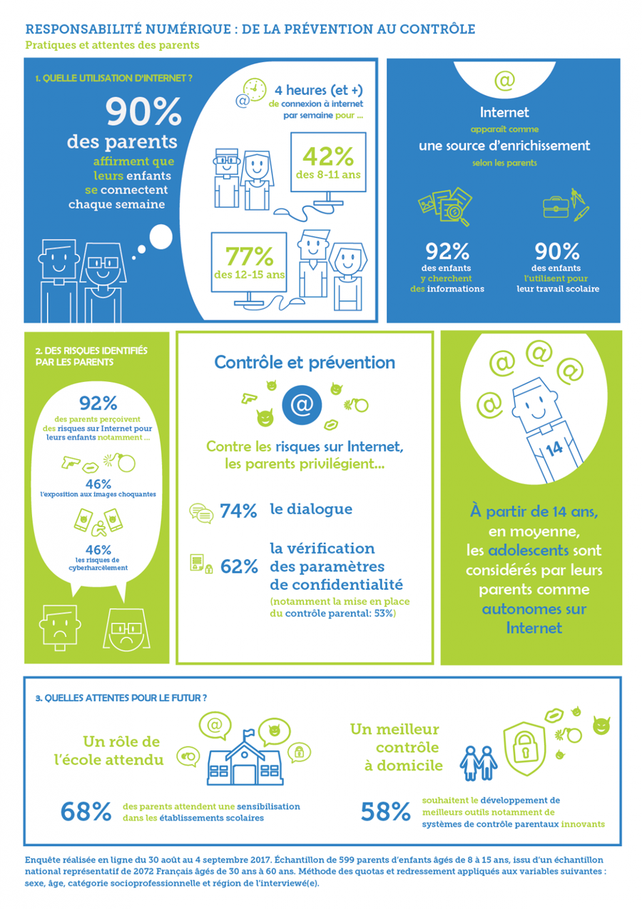 infographie-internet-adolescent-13102017-01(2).png