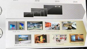LG Display: TV Oled 80 pouces 8K et 40 pouces Ultra HD en 2019
