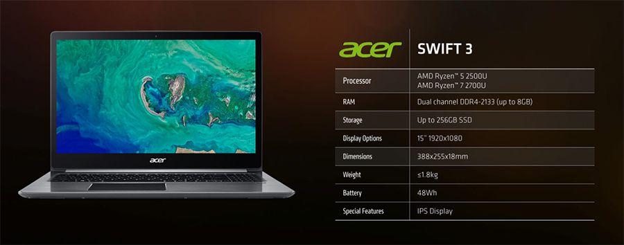 Acer Swift 3 Ryzen 2.jpg