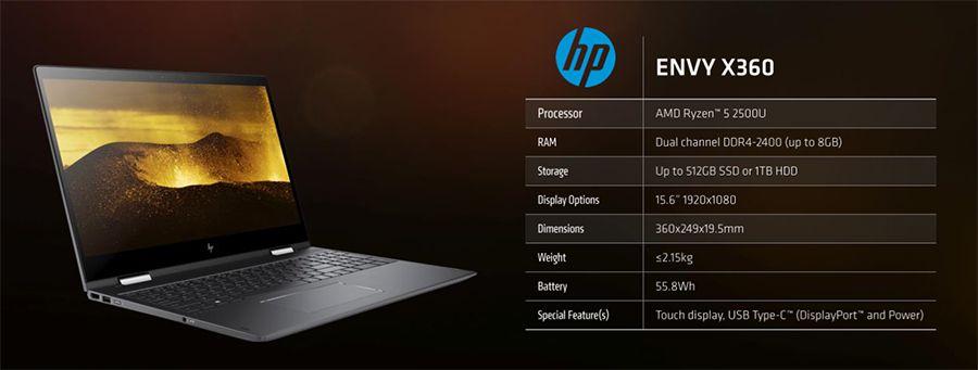HP Envy x360 Ryzen 2.jpg