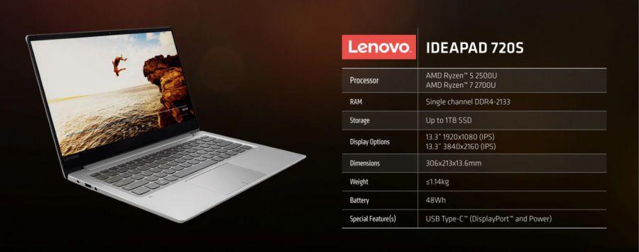 Lenovo Ideapad 720S Ryzen 2.jpg