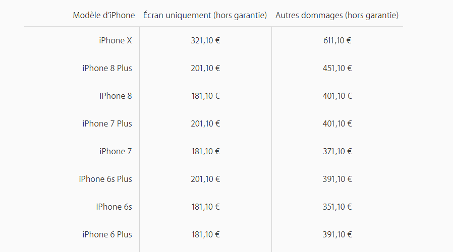 iPhone X Reparation Ecran.png