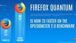 Firefox Quantum joue la carte de la vitesse