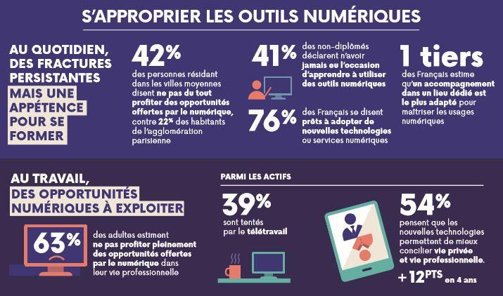 Barometre Numerique 2017 - 2.JPG