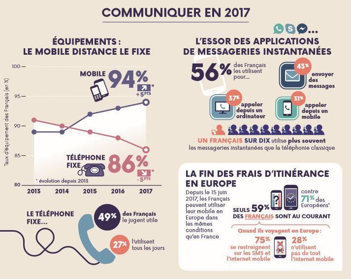Barometre Numerique 2017 - 3.JPG