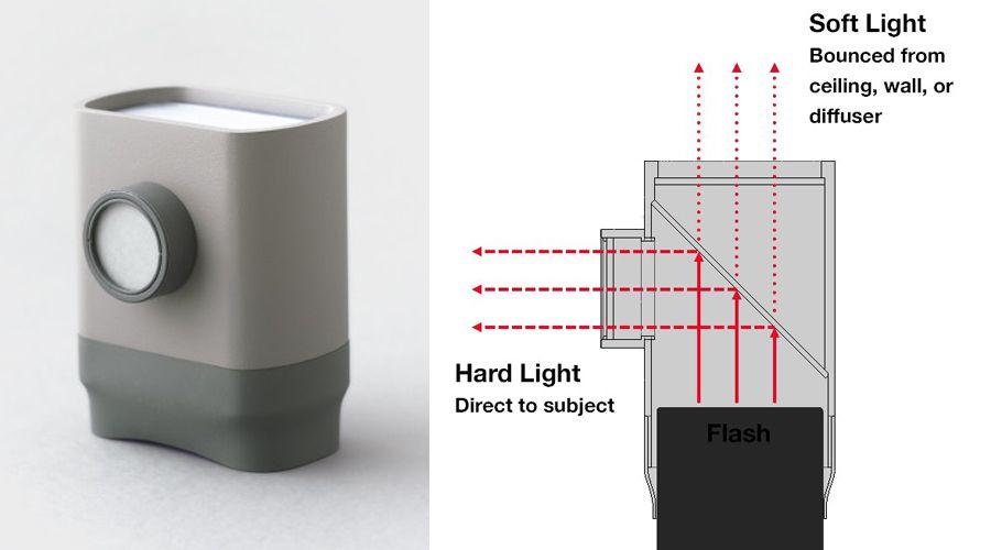 isolite-accessoire-eclairage.jpg