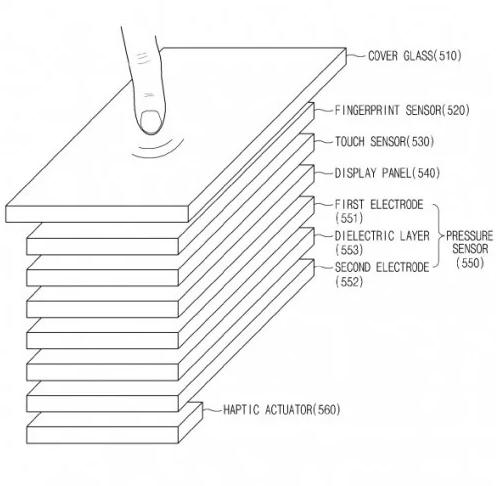Le brevet de Samsung du capteur d'empreintes sous la dalle approuvé