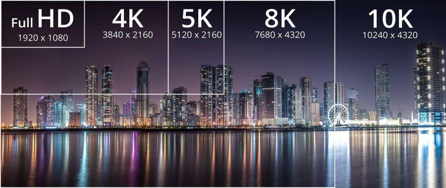 Que va changer le HDMI 2.1?