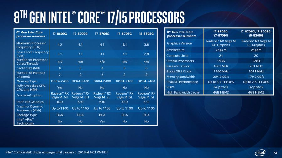 AMD-Intel-GPU-02.jpg