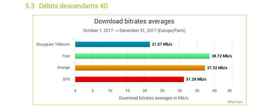 download 4G.JPG